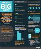 Big data: Smart